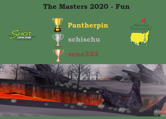 Masters Fun 2020 Sieger.png